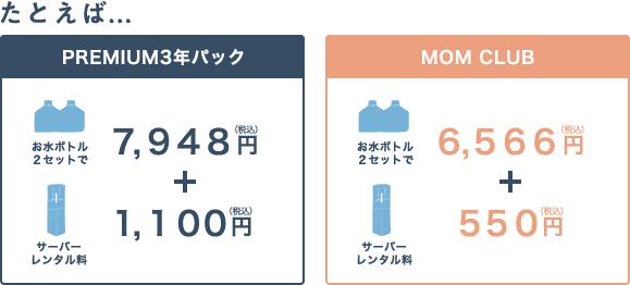 たとえば...PREMIUM3年パック お水ボトル2セットで7,360円(税抜)+サーバーレンタル料1,000円(税抜) MOM CLUB お水ボトル2セットで6,080円(税抜)サーバーレンタル料500円(税抜)/月